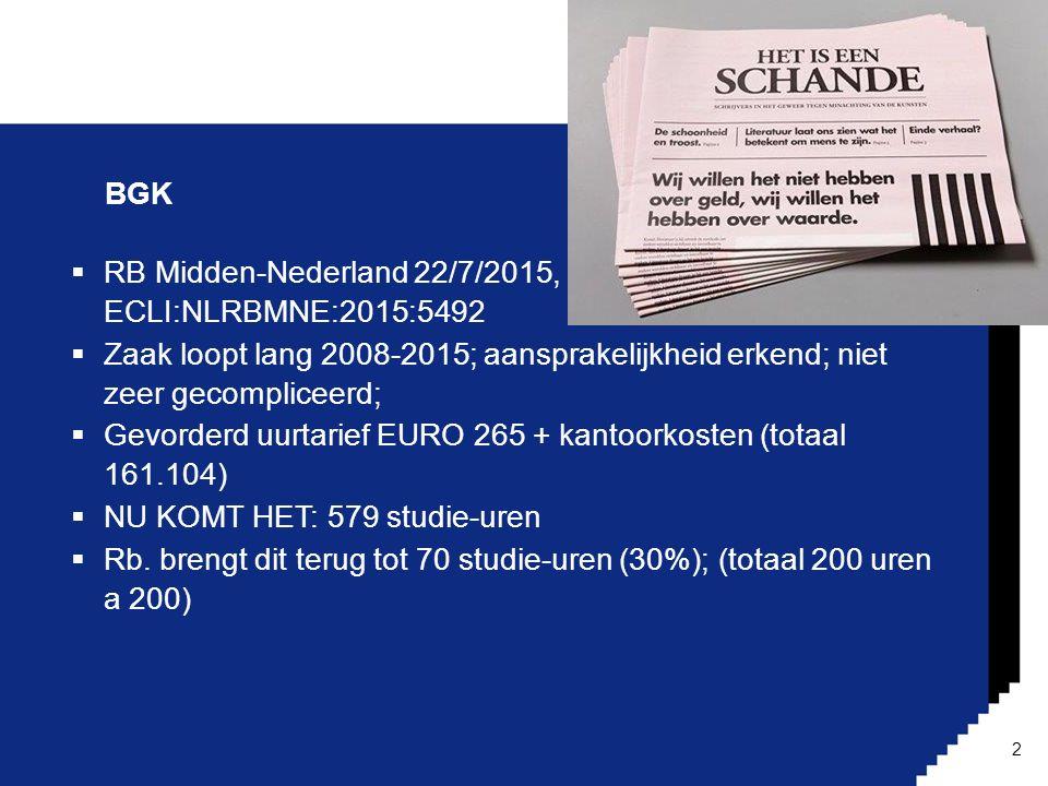 BGK  RB Midden-Nederland 22/7/2015, ECLI:NLRBMNE:2015:5492  Zaak loopt lang 2008-2015; aansprakelijkheid erkend; niet zeer gecompliceerd;  Gevorder