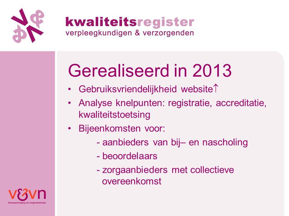 Gerealiseerd in 2013 Gebruiksvriendelijkheid website  Analyse knelpunten: registratie, accreditatie, kwaliteitstoetsing Bijeenkomsten voor: - aanbied