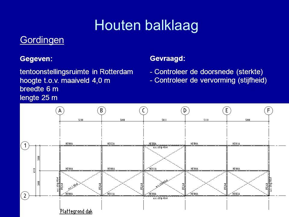 Gordingen Gegeven: tentoonstellingsruimte in Rotterdam hoogte t.o.v. maaiveld 4,0 m breedte 6 m lengte 25 m Houten balklaag Gevraagd: - Controleer de