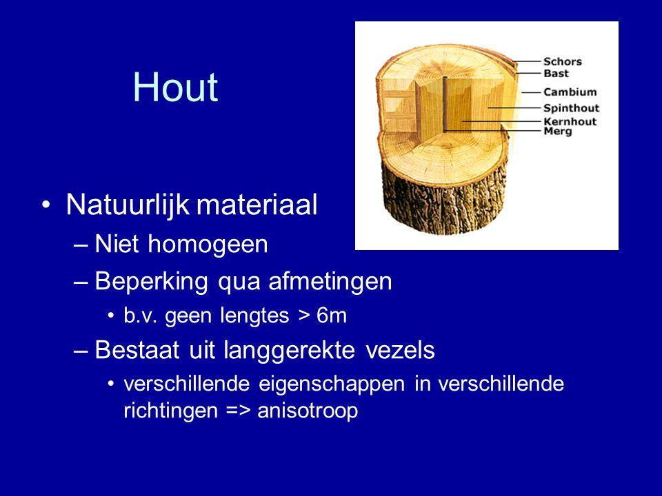 Natuurlijk materiaal –Niet homogeen –Beperking qua afmetingen b.v. geen lengtes > 6m –Bestaat uit langgerekte vezels verschillende eigenschappen in ve