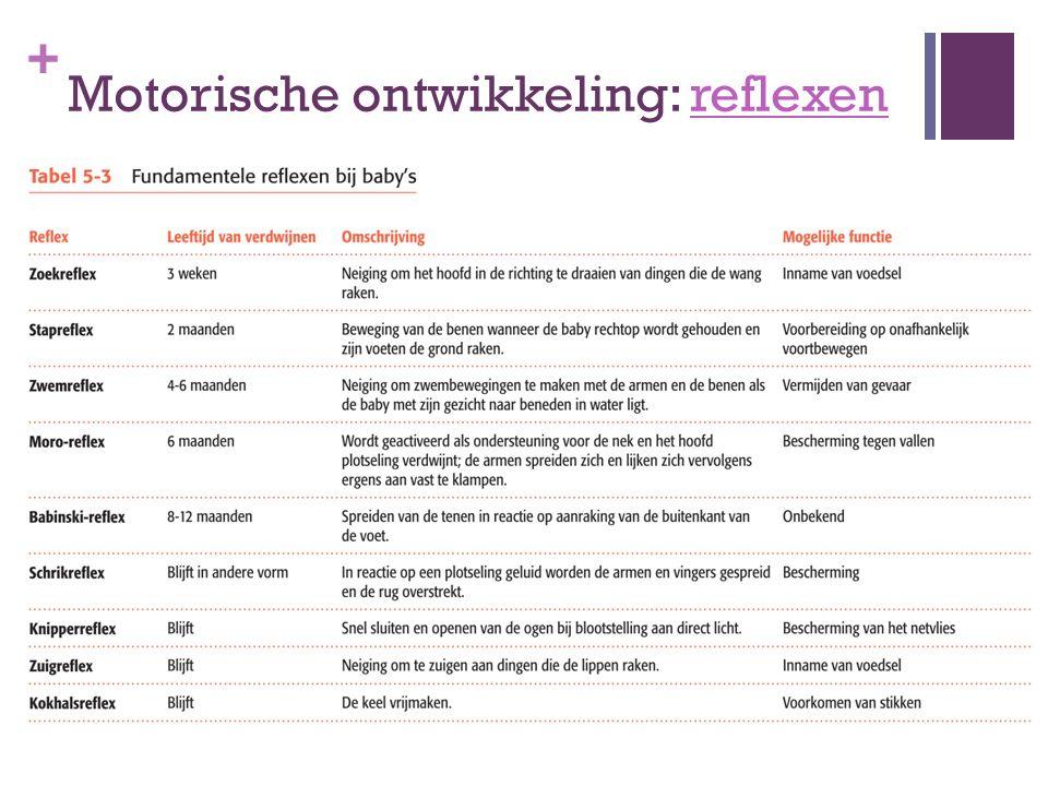 + Motorische ontwikkeling: reflexenreflexen Start met aangeboren reflexen