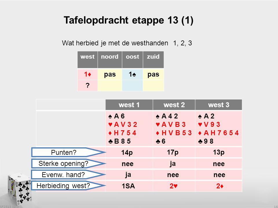 SF2E13 v2.0 16 west 1west 2west 3 ♠A 6 ♥A V 3 2 ♦ H 7 5 4 ♣B 8 5 ♠A 4 2 ♥A V B 3 ♦H V B 5 3 ♣6 ♠A 2 ♥V 9 3 ♦A H 7 6 5 4 ♣9 8 Tafelopdracht etappe 13 (1) Wat herbied je met de westhanden 1, 2, 3 13p17p 14p ja nee ja 1SA nee 2♥ nee 2♦ westnoordoostzuid 1♦pas1♠pas .