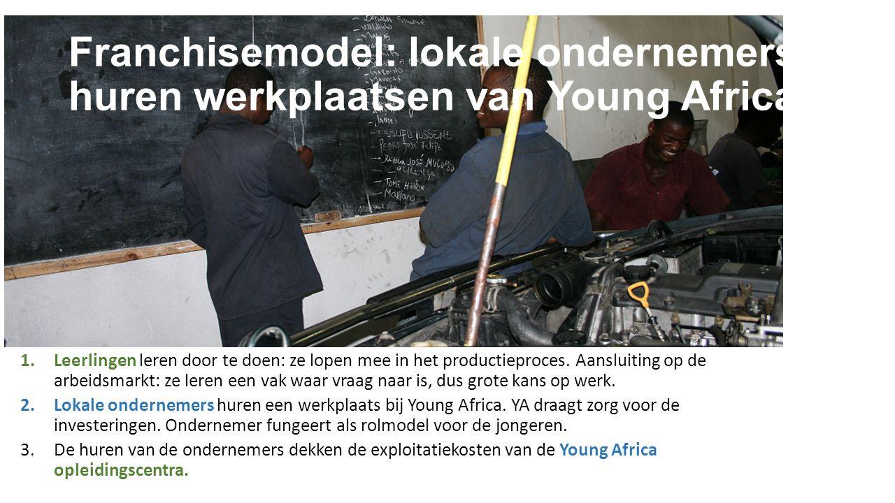 Franchisemodel: lokale ondernemers huren werkplaatsen van Young Africa 1.Leerlingen leren door te doen: ze lopen mee in het productieproces.