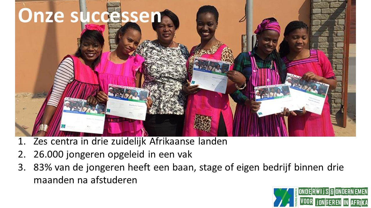 Van 1998 tot nu Onze successen 1.Zes centra in drie zuidelijk Afrikaanse landen 2.26.000 jongeren opgeleid in een vak 3.83% van de jongeren heeft een baan, stage of eigen bedrijf binnen drie maanden na afstuderen