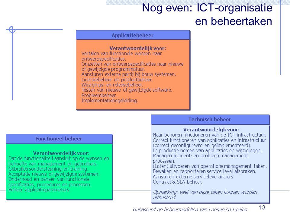 13 Nog even: ICT-organisatie en beheertaken Gebaseerd op beheermodellen van Looijen en Deelen Applicatiebeheer Verantwoordelijk voor: Vertalen van fun