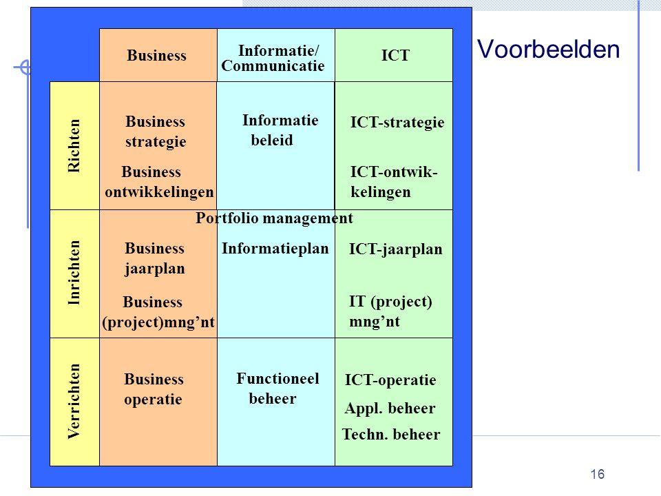 16 Voorbeelden Informatie beleid ICT-strategie Business jaarplan Informatieplan ICT-jaarplan Business operatie Functioneel beheer ICT-operatie Busines