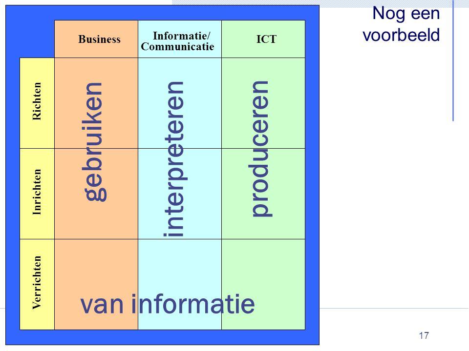 17 Nog een voorbeeld producere n gebruike n interpreter en van informatie BusinessICT Richten Inrichten Verrichten produceren gebruiken interpreteren