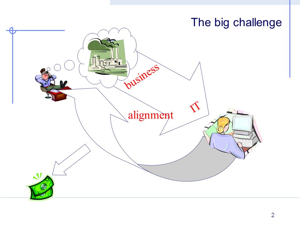 2 The big challenge business IT alignment