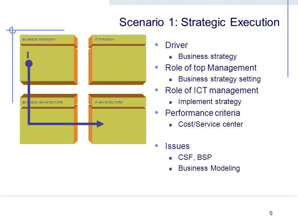 6 Scenario 1: Strategic Execution  Driver Business strategy  Role of top Management Business strategy setting  Role of ICT management Implement str