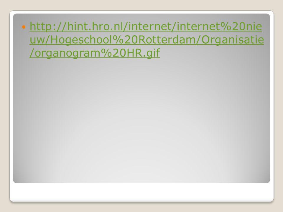 http://hint.hro.nl/internet/internet%20nie uw/Hogeschool%20Rotterdam/Organisatie /organogram%20HR.gif http://hint.hro.nl/internet/internet%20nie uw/Ho