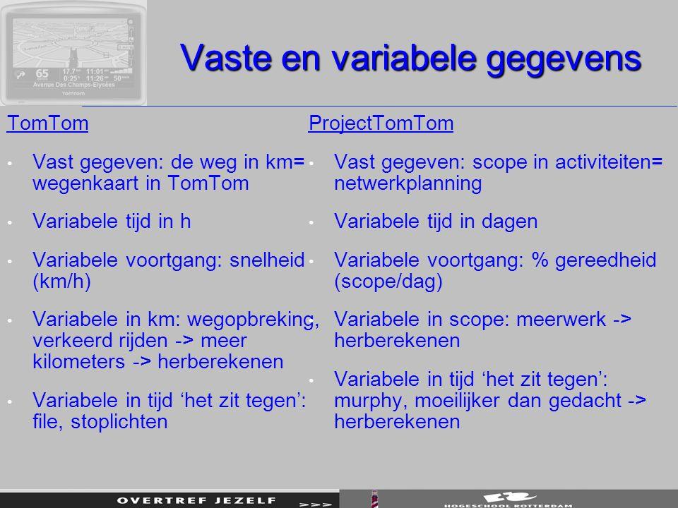 Vaste en variabele gegevens TomTom Vast gegeven: de weg in km= wegenkaart in TomTom Variabele tijd in h Variabele voortgang: snelheid (km/h) Variabele