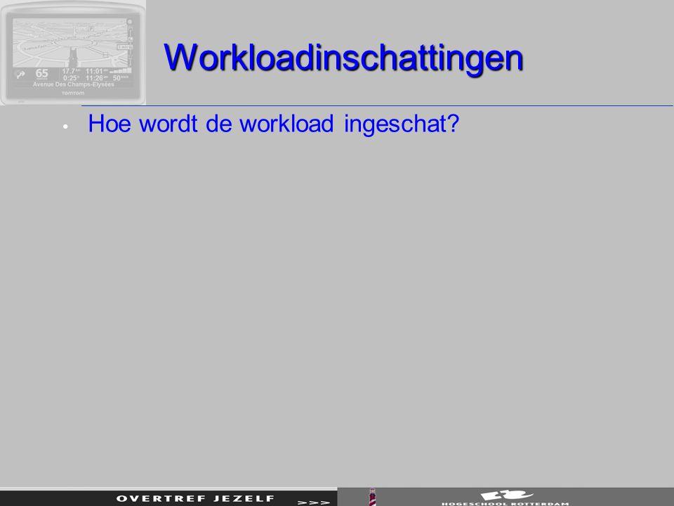 Workloadinschattingen Hoe wordt de workload ingeschat?