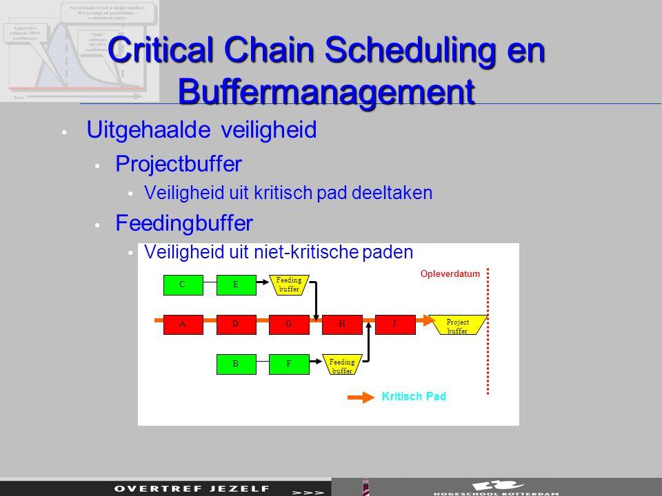 Critical Chain Scheduling en Buffermanagement Uitgehaalde veiligheid Projectbuffer Veiligheid uit kritisch pad deeltaken Feedingbuffer Veiligheid uit