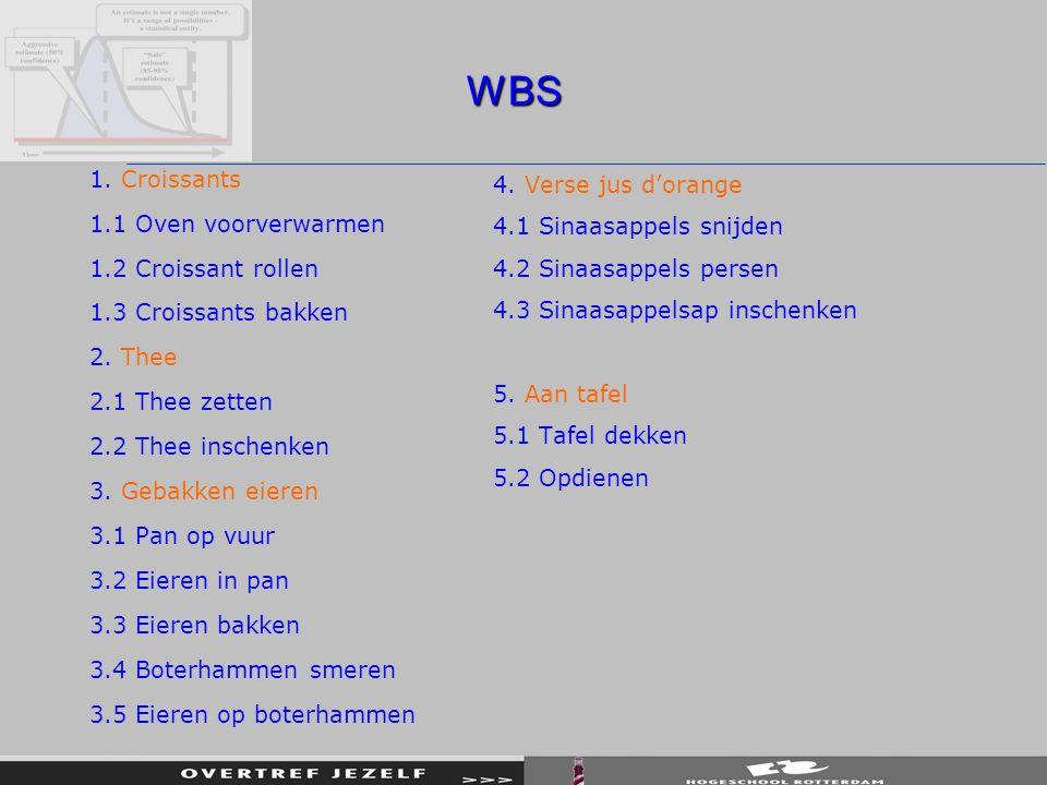 WBS 1. Croissants 1.1 Oven voorverwarmen 1.2 Croissant rollen 1.3 Croissants bakken 2. Thee 2.1 Thee zetten 2.2 Thee inschenken 3. Gebakken eieren 3.1