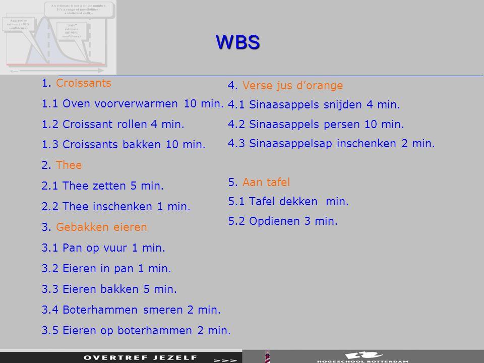 WBS 1. Croissants 1.1 Oven voorverwarmen 10 min. 1.2 Croissant rollen 4 min. 1.3 Croissants bakken 10 min. 2. Thee 2.1 Thee zetten 5 min. 2.2 Thee ins