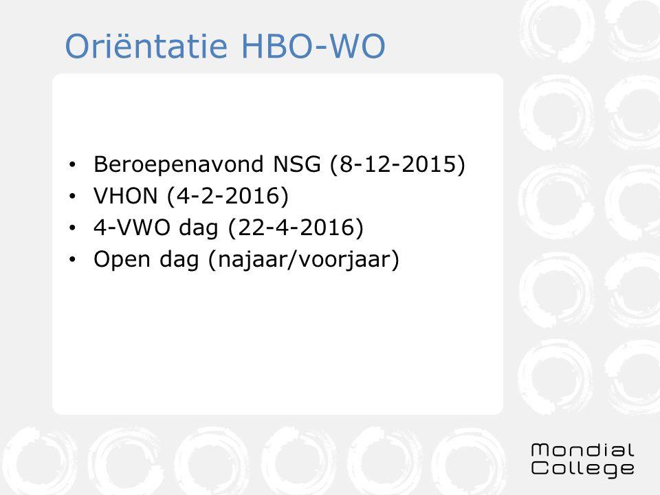 Oriëntatie HBO-WO Beroepenavond NSG (8-12-2015) VHON (4-2-2016) 4-VWO dag (22-4-2016) Open dag (najaar/voorjaar)
