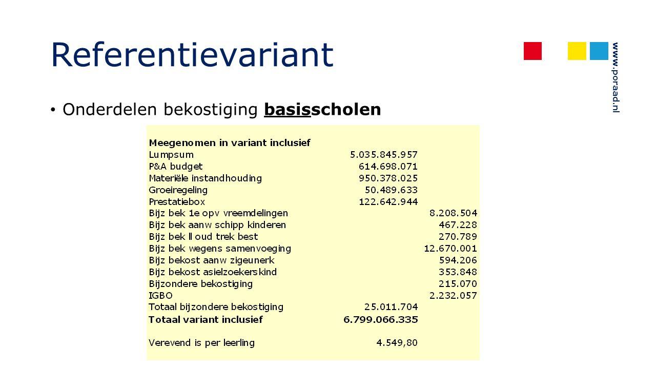 www.poraad.nl Referentievariant Onderdelen bekostiging basisscholen
