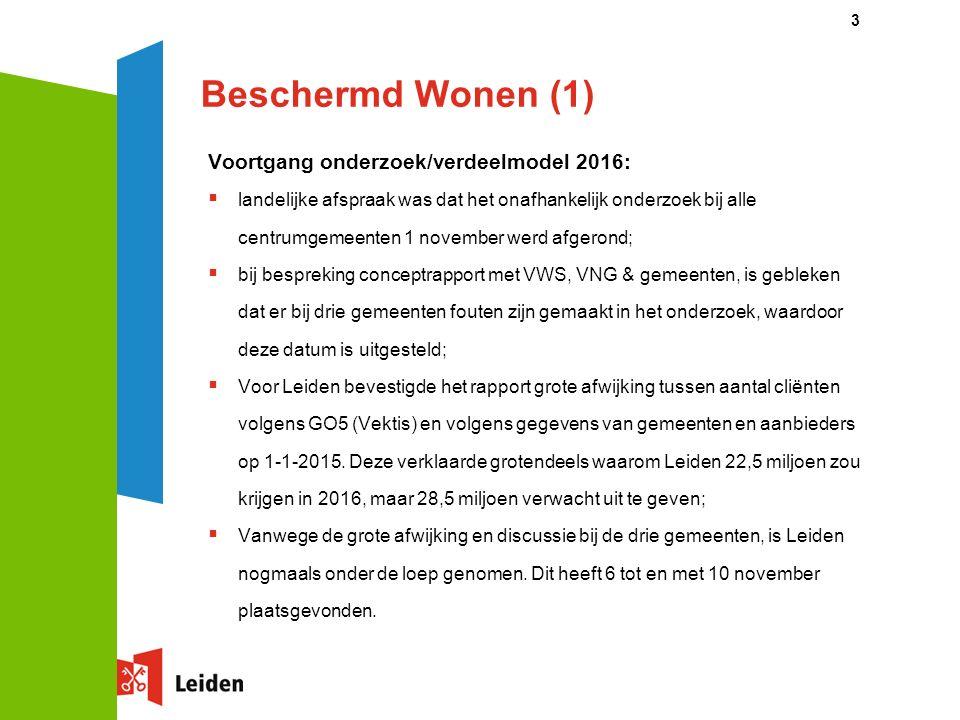 Beschermd Wonen (1) Voortgang onderzoek/verdeelmodel 2016:  landelijke afspraak was dat het onafhankelijk onderzoek bij alle centrumgemeenten 1 november werd afgerond;  bij bespreking conceptrapport met VWS, VNG & gemeenten, is gebleken dat er bij drie gemeenten fouten zijn gemaakt in het onderzoek, waardoor deze datum is uitgesteld;  Voor Leiden bevestigde het rapport grote afwijking tussen aantal cliënten volgens GO5 (Vektis) en volgens gegevens van gemeenten en aanbieders op 1-1-2015.