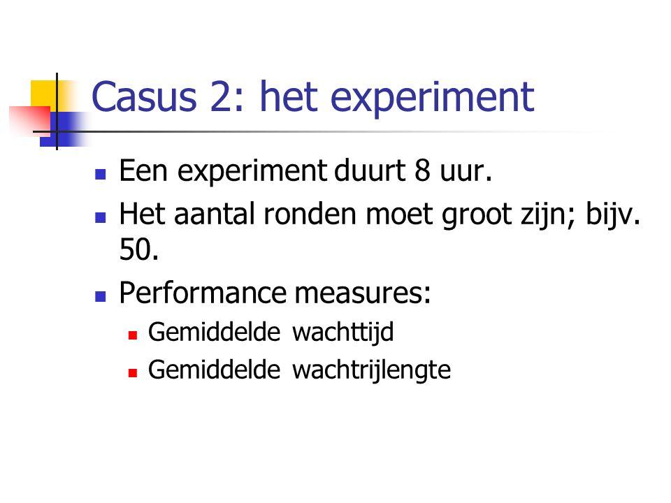 Casus 2: het experiment Een experiment duurt 8 uur. Het aantal ronden moet groot zijn; bijv. 50. Performance measures: Gemiddelde wachttijd Gemiddelde