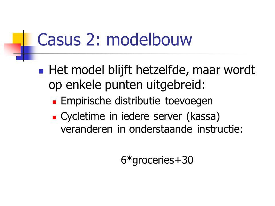 Casus 2: modelbouw Het model blijft hetzelfde, maar wordt op enkele punten uitgebreid: Empirische distributie toevoegen Cycletime in iedere server (ka