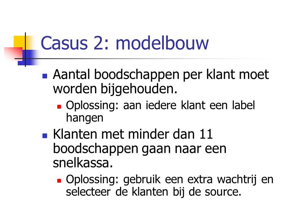 Casus 2: modelbouw Aantal boodschappen per klant moet worden bijgehouden. Oplossing: aan iedere klant een label hangen Klanten met minder dan 11 boods