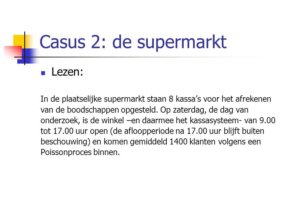 Casus 2: modelbouw Het model blijft hetzelfde, maar wordt op enkele punten uitgebreid: Empirische distributie toevoegen Cycletime in iedere server (kassa) veranderen in onderstaande instructie: 6*groceries+30