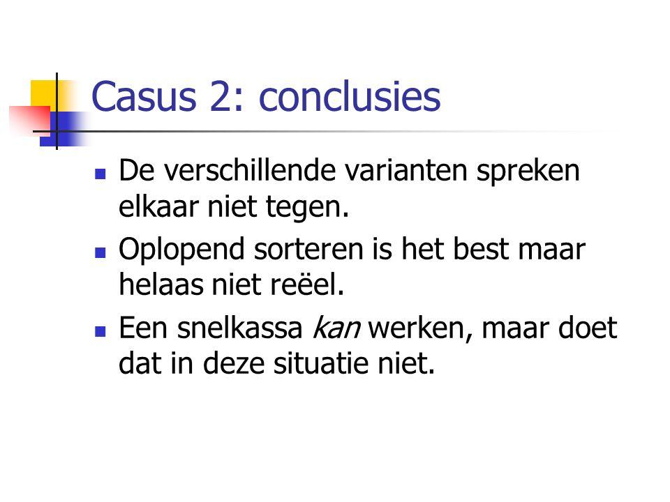 Casus 2: conclusies De verschillende varianten spreken elkaar niet tegen. Oplopend sorteren is het best maar helaas niet reëel. Een snelkassa kan werk