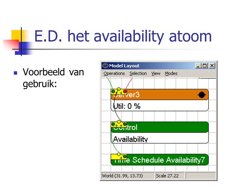 E.D. het availability atoom Voorbeeld van gebruik: