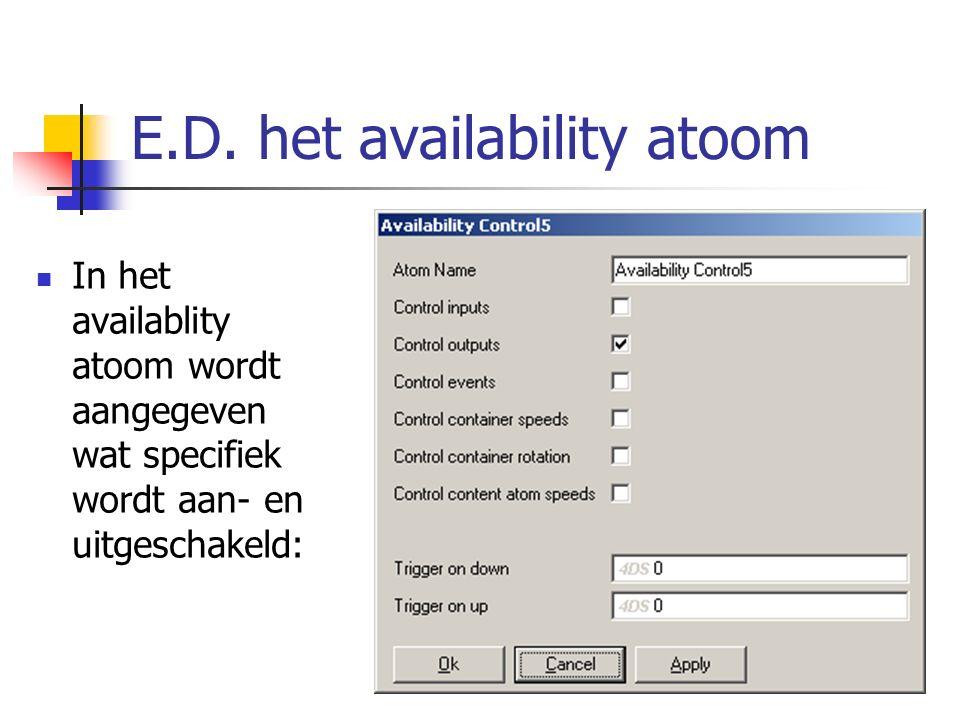E.D. het availability atoom In het availablity atoom wordt aangegeven wat specifiek wordt aan- en uitgeschakeld: