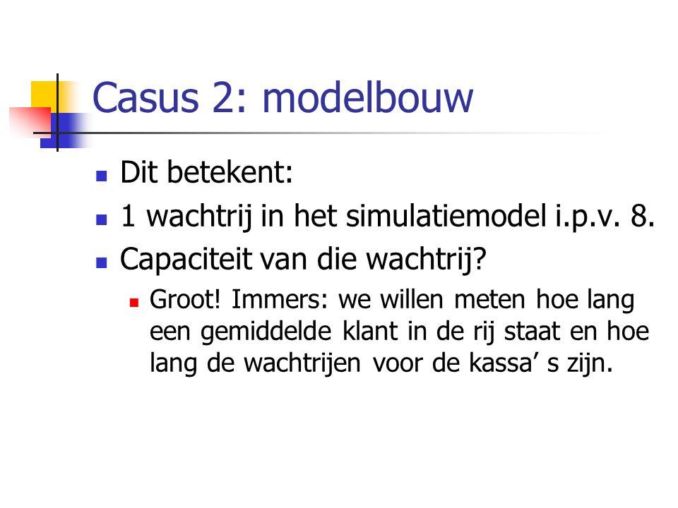 Casus 2: modelbouw Dit betekent: 1 wachtrij in het simulatiemodel i.p.v. 8. Capaciteit van die wachtrij? Groot! Immers: we willen meten hoe lang een g
