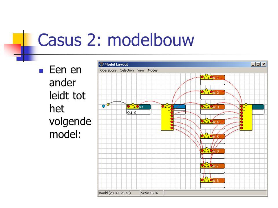 Casus 2: modelbouw Een en ander leidt tot het volgende model:
