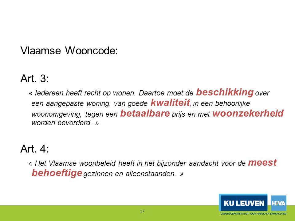 Vlaamse Wooncode: Art. 3: « Iedereen heeft recht op wonen.