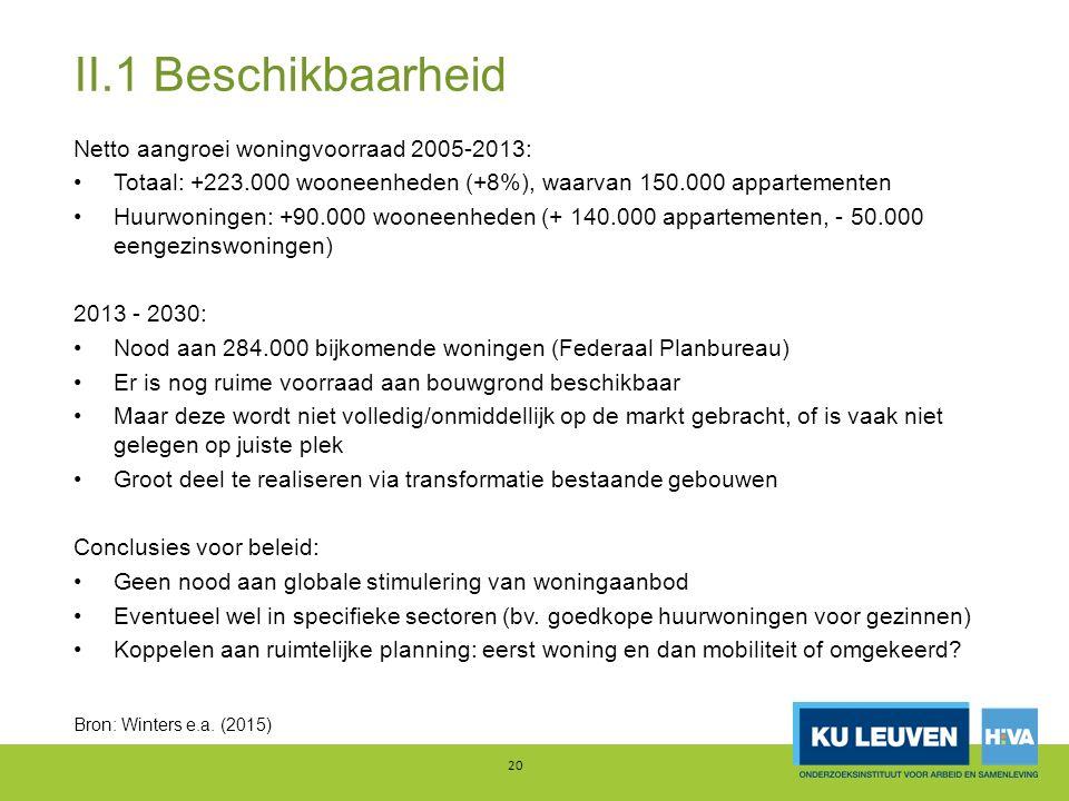 II.1 Beschikbaarheid Netto aangroei woningvoorraad 2005-2013: Totaal: +223.000 wooneenheden (+8%), waarvan 150.000 appartementen Huurwoningen: +90.000 wooneenheden (+ 140.000 appartementen, - 50.000 eengezinswoningen) 2013 - 2030: Nood aan 284.000 bijkomende woningen (Federaal Planbureau) Er is nog ruime voorraad aan bouwgrond beschikbaar Maar deze wordt niet volledig/onmiddellijk op de markt gebracht, of is vaak niet gelegen op juiste plek Groot deel te realiseren via transformatie bestaande gebouwen Conclusies voor beleid: Geen nood aan globale stimulering van woningaanbod Eventueel wel in specifieke sectoren (bv.