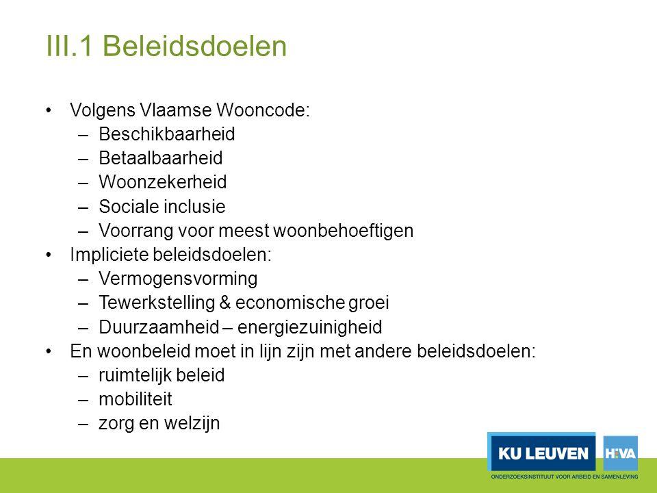 III.1 Beleidsdoelen Volgens Vlaamse Wooncode: –Beschikbaarheid –Betaalbaarheid –Woonzekerheid –Sociale inclusie –Voorrang voor meest woonbehoeftigen Impliciete beleidsdoelen: –Vermogensvorming –Tewerkstelling & economische groei –Duurzaamheid – energiezuinigheid En woonbeleid moet in lijn zijn met andere beleidsdoelen: –ruimtelijk beleid –mobiliteit –zorg en welzijn