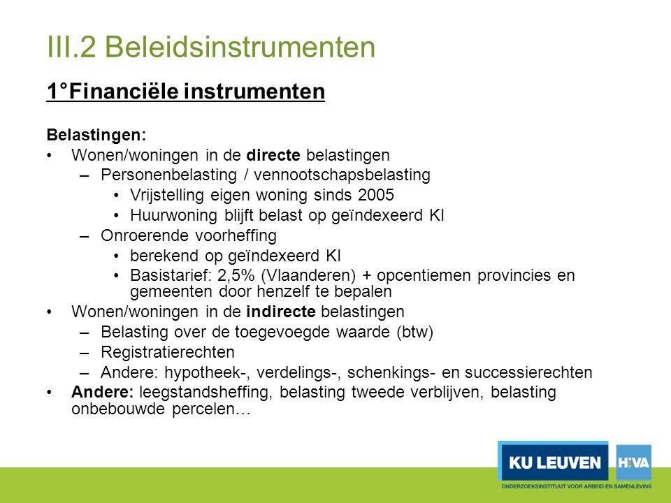 III.2 Beleidsinstrumenten 1°Financiële instrumenten Belastingen: Wonen/woningen in de directe belastingen –Personenbelasting / vennootschapsbelasting Vrijstelling eigen woning sinds 2005 Huurwoning blijft belast op geïndexeerd KI –Onroerende voorheffing berekend op geïndexeerd KI Basistarief: 2,5% (Vlaanderen) + opcentiemen provincies en gemeenten door henzelf te bepalen Wonen/woningen in de indirecte belastingen –Belasting over de toegevoegde waarde (btw) –Registratierechten –Andere: hypotheek-, verdelings-, schenkings- en successierechten Andere: leegstandsheffing, belasting tweede verblijven, belasting onbebouwde percelen…