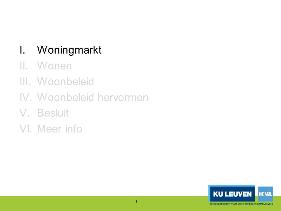 I.Woningmarkt II.Wonen III.Woonbeleid IV.Woonbeleid hervormen V.Besluit VI.Meer info 3
