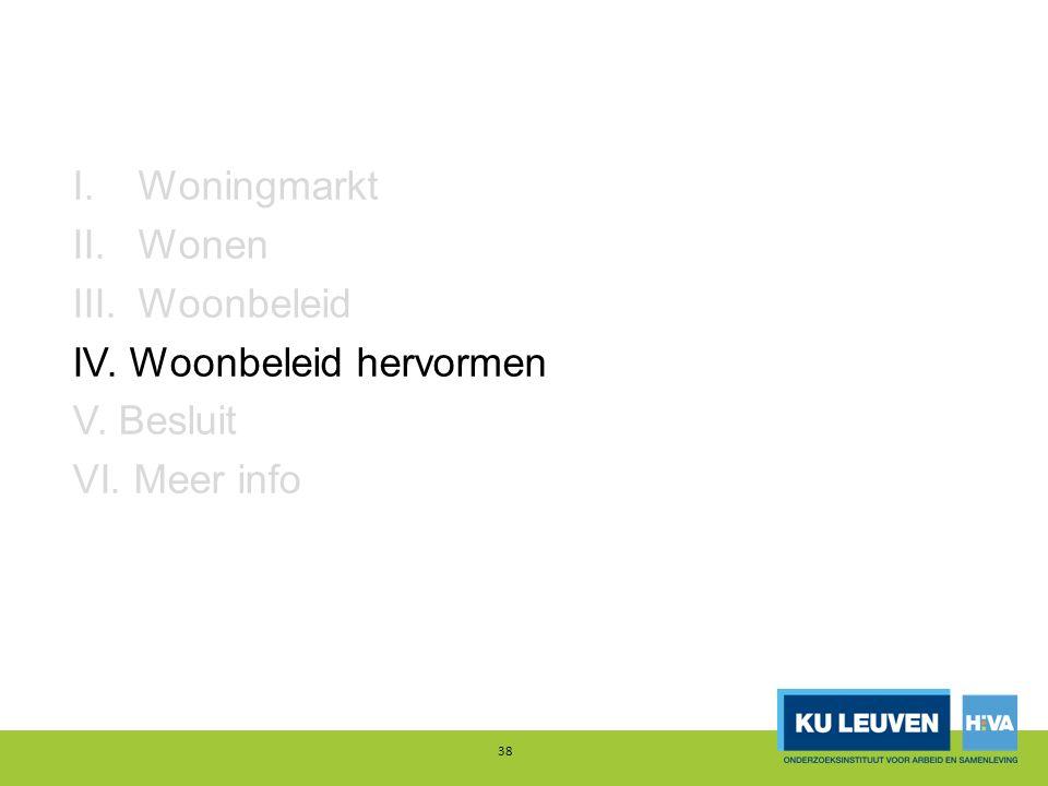 I.Woningmarkt II.Wonen III.Woonbeleid IV. Woonbeleid hervormen V. Besluit VI. Meer info 38