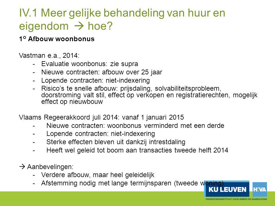 IV.1 Meer gelijke behandeling van huur en eigendom  hoe.