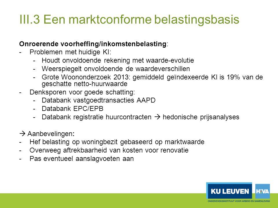 III.3 Een marktconforme belastingsbasis Onroerende voorheffing/inkomstenbelasting: -Problemen met huidige KI: -Houdt onvoldoende rekening met waarde-evolutie -Weerspiegelt onvoldoende de waardeverschillen -Grote Woononderzoek 2013: gemiddeld geïndexeerde KI is 19% van de geschatte netto-huurwaarde -Denksporen voor goede schatting: -Databank vastgoedtransacties AAPD -Databank EPC/EPB -Databank registratie huurcontracten  hedonische prijsanalyses  Aanbevelingen: -Hef belasting op woningbezit gebaseerd op marktwaarde -Overweeg aftrekbaarheid van kosten voor renovatie -Pas eventueel aanslagvoeten aan