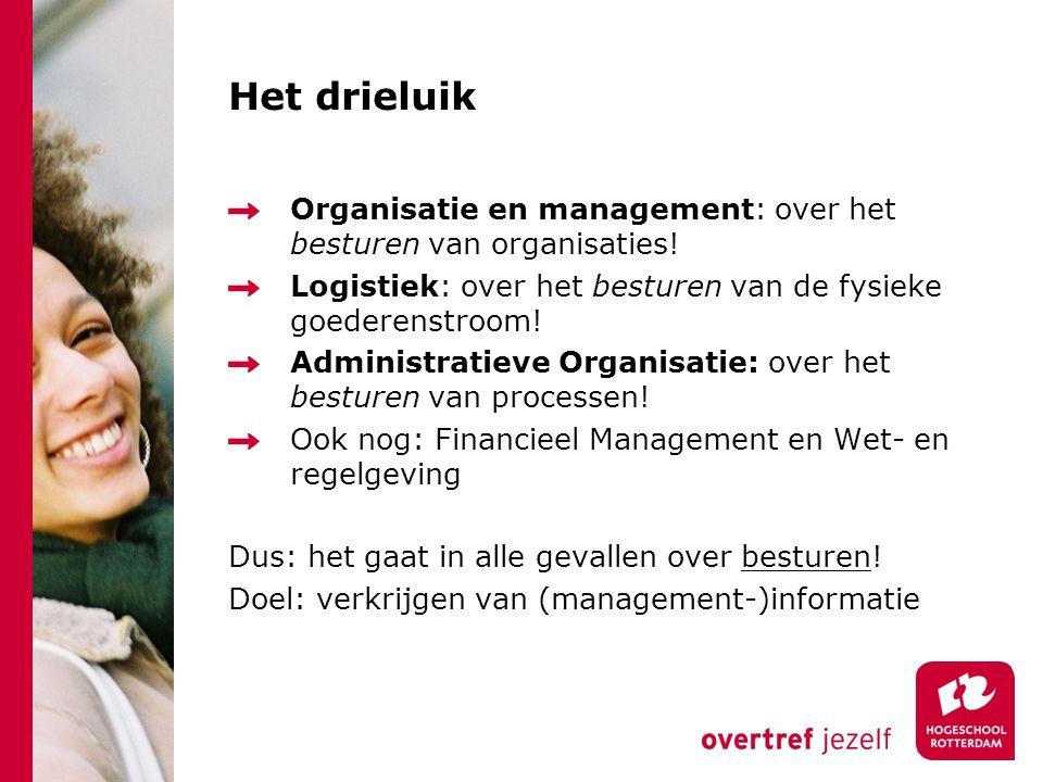 Het drieluik Organisatie en management: over het besturen van organisaties! Logistiek: over het besturen van de fysieke goederenstroom! Administratiev