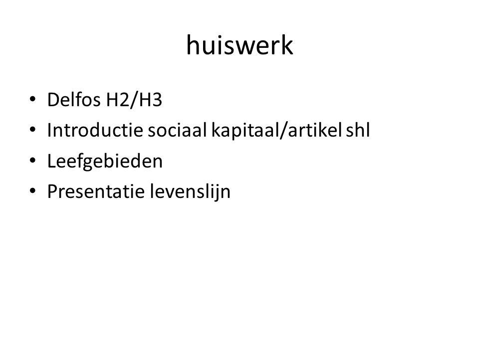huiswerk Delfos H2/H3 Introductie sociaal kapitaal/artikel shl Leefgebieden Presentatie levenslijn