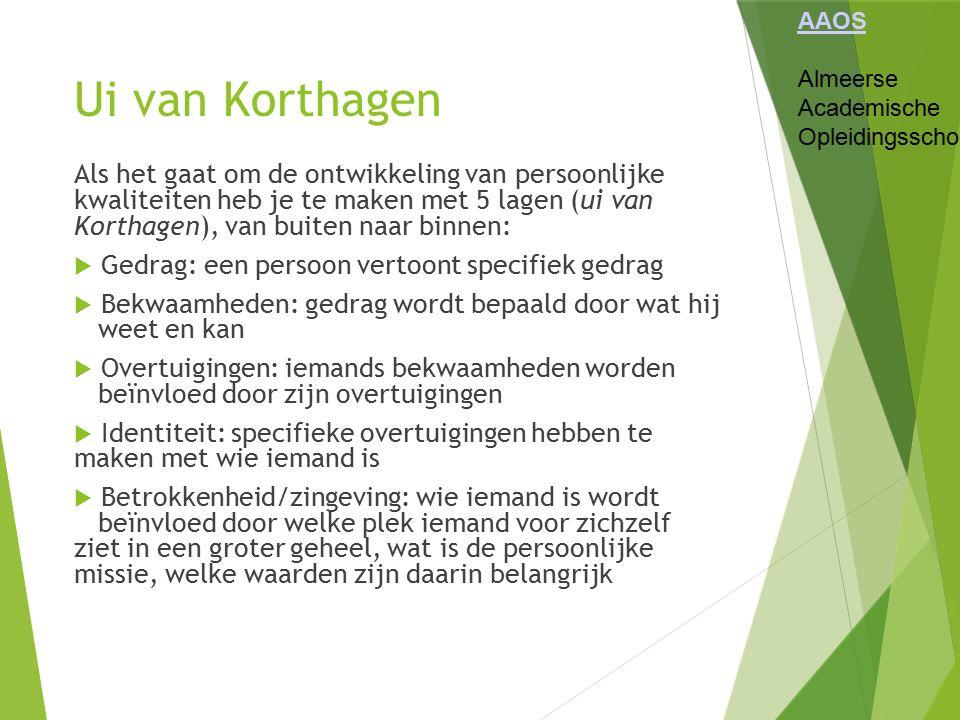 Ui van Korthagen Als het gaat om de ontwikkeling van persoonlijke kwaliteiten heb je te maken met 5 lagen (ui van Korthagen), van buiten naar binnen: