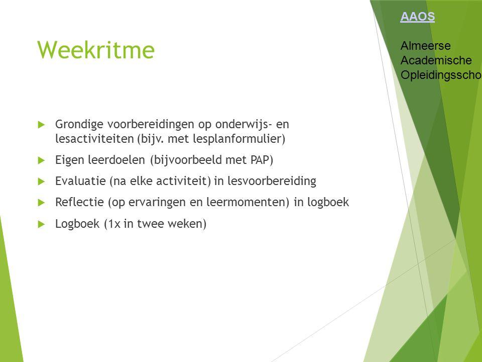 Het portfolio AAOS Almeerse Academische Opleidingsschool