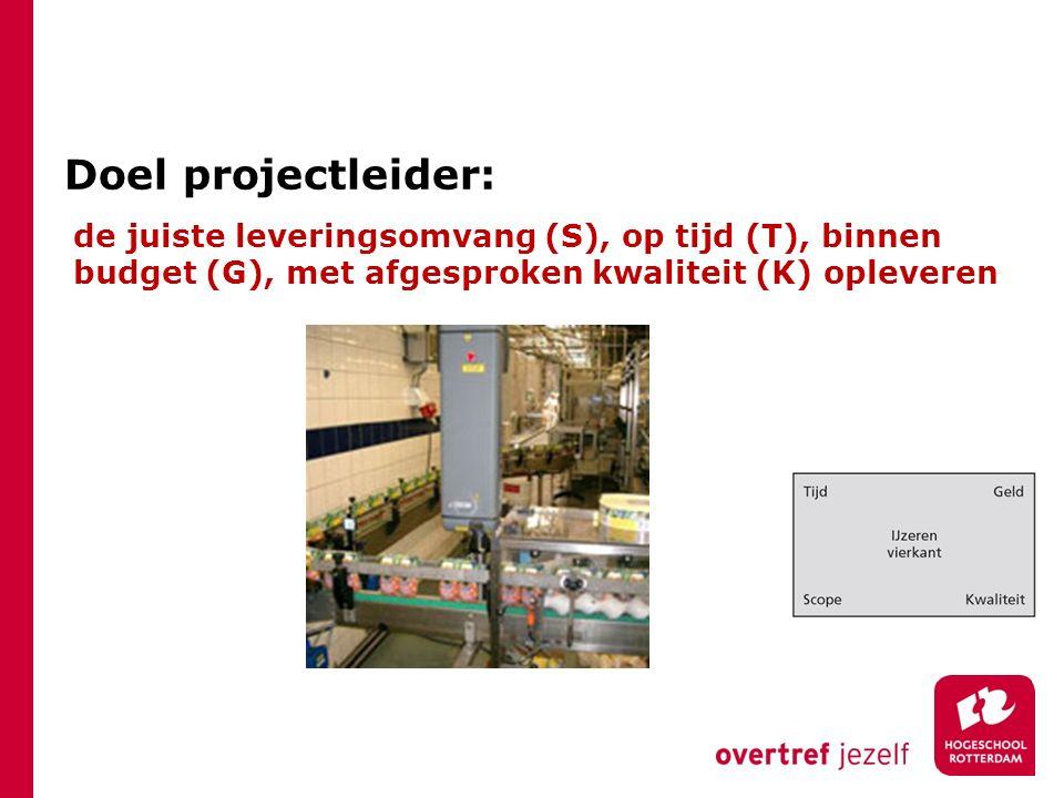 Doel projectleider: de juiste leveringsomvang (S), op tijd (T), binnen budget (G), met afgesproken kwaliteit (K) opleveren