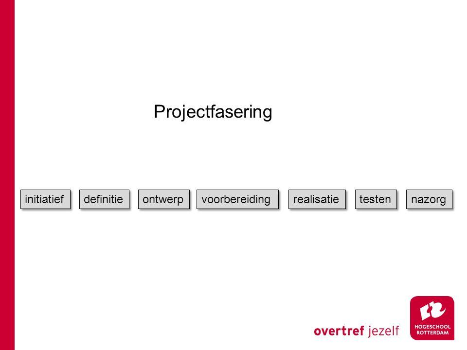initiatief definitie ontwerp voorbereiding realisatie testen Projectfasering nazorg