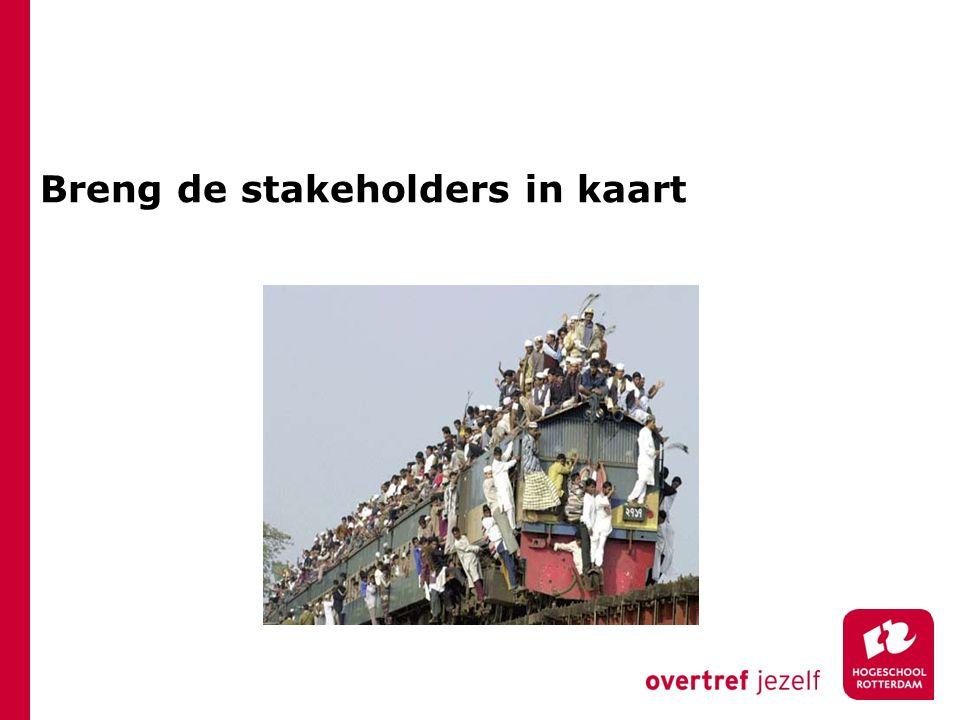 Breng de stakeholders in kaart
