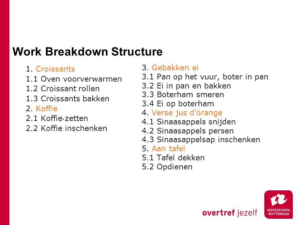 Work Breakdown Structure 1. Croissants 1.1 Oven voorverwarmen 1.2 Croissant rollen 1.3 Croissants bakken 2. Koffie 2.1 Koffie zetten 2.2 Koffie insche