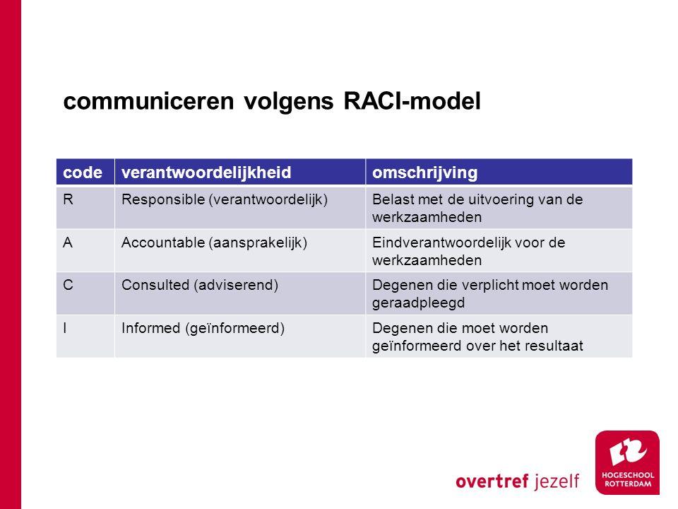 communiceren volgens RACI-model codeverantwoordelijkheidomschrijving RResponsible (verantwoordelijk)Belast met de uitvoering van de werkzaamheden AAcc