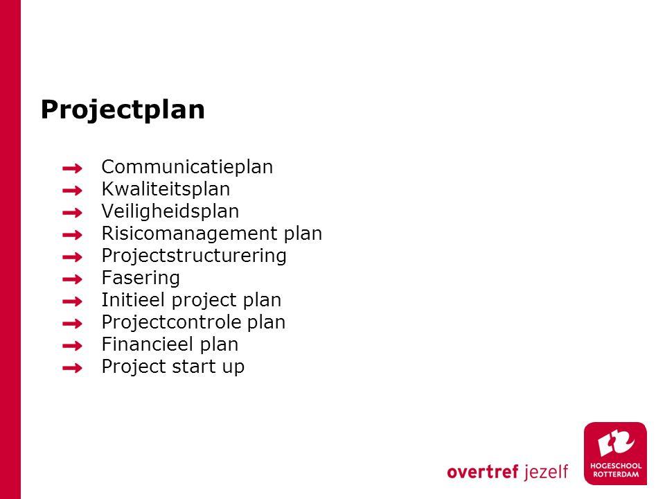 Projectplan Communicatieplan Kwaliteitsplan Veiligheidsplan Risicomanagement plan Projectstructurering Fasering Initieel project plan Projectcontrole