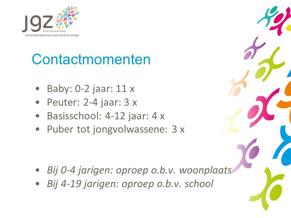 Contactmomenten Baby: 0-2 jaar: 11 x Peuter: 2-4 jaar: 3 x Basisschool: 4-12 jaar: 4 x Puber tot jongvolwassene: 3 x Bij 0-4 jarigen: oproep o.b.v.